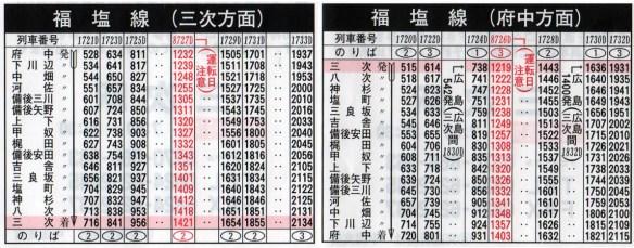 01_福塩線ダイヤグラム_100