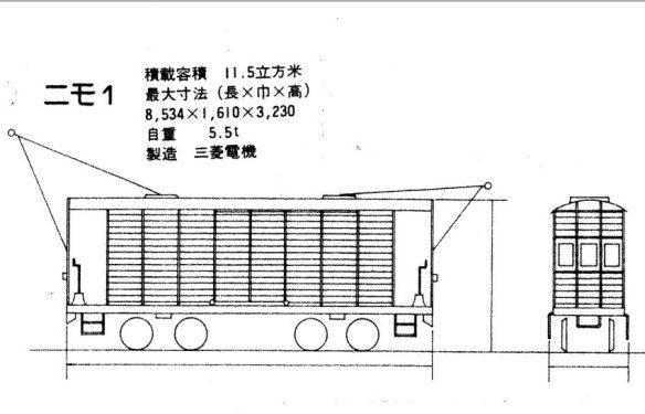 モーターは出力31.2KW (600V)×2