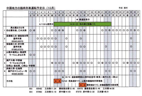 10月 中国地方臨時列車カレンダー