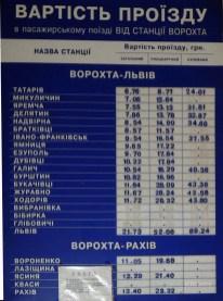 左が駅名、右は等級別の運賃なのか?下は時刻表?