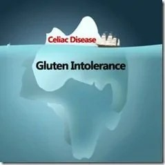 Incidence of Gluten Sensitivithy