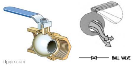 Ball valve dan simbolnya