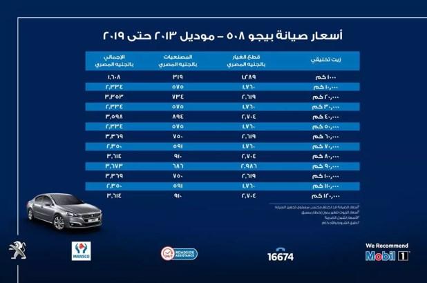 سعر صيانات بيجو 508 2013-2019 الشكل القديم لدى توكيل بيجو مصر