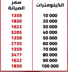 أسعار ستروين c5 2021 بالنسبة للصيانات