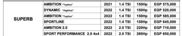 سعر سكودا سوبيرب 2022