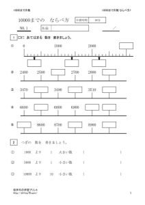 narabekata1のサムネイル
