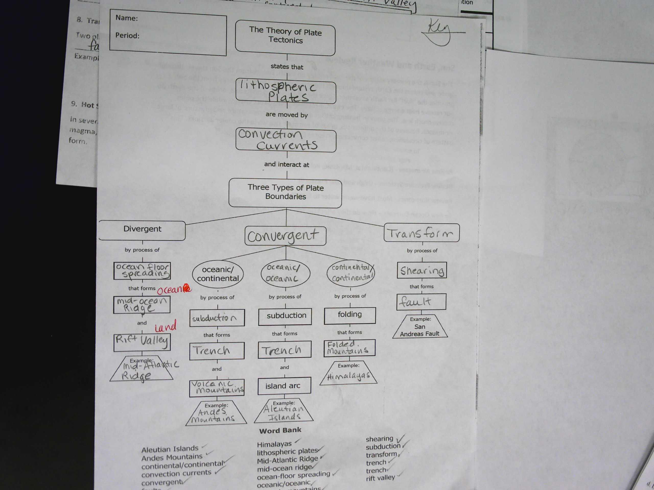 Worksheet Plate Tectonic Worksheet Grass Fedjp Worksheet