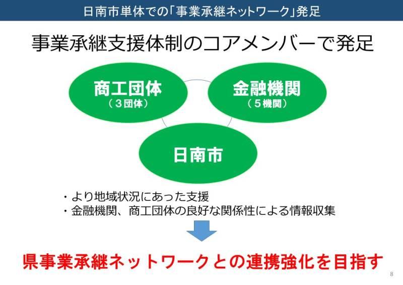 画像03:日南市単体事業承継ネットワーク