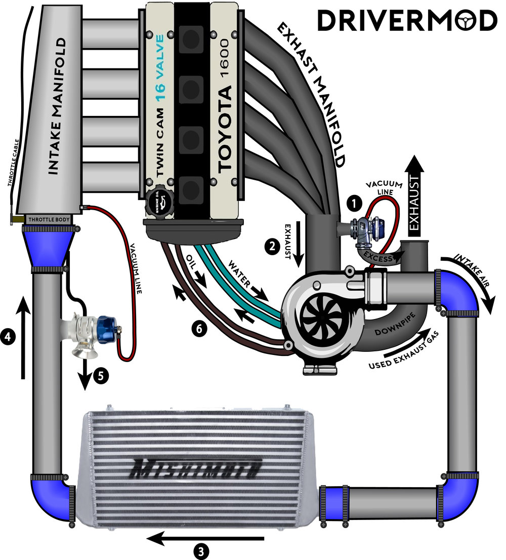 T S Diagram Intercooler