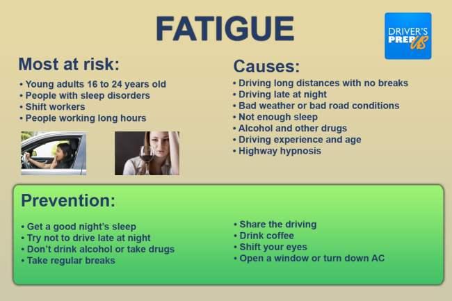 Fact sheet about Fatigue - Copyright: driversprep.com