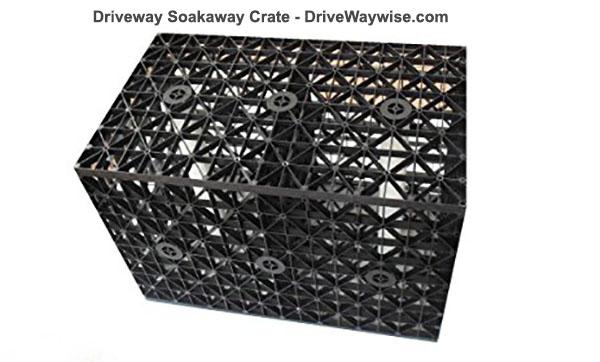 driveway soakaway crate