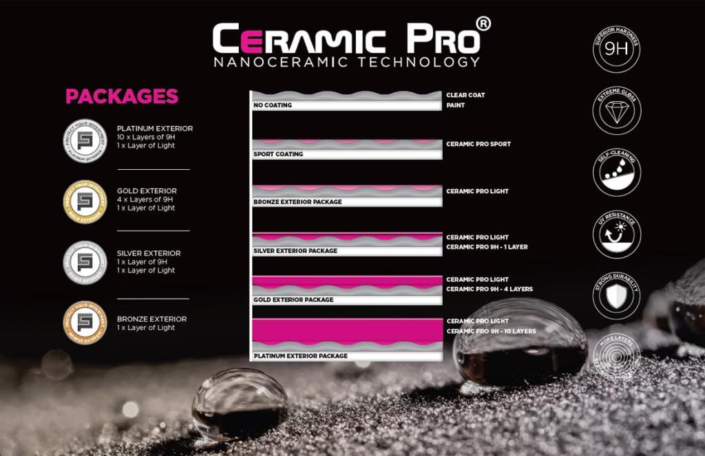 Drive-Centennial-Ceramic-Pro