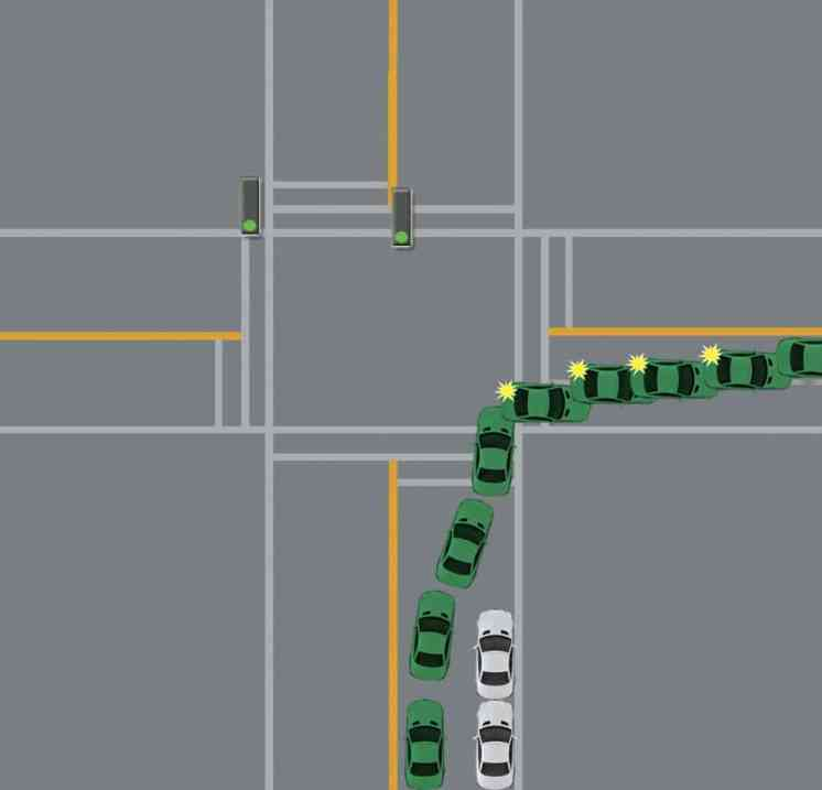 how to turn right