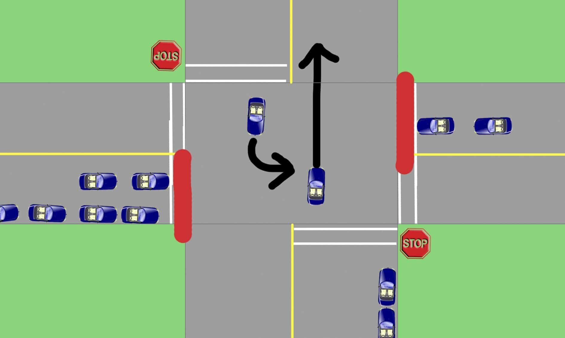 Right Of Way  Way Stop Two Cars