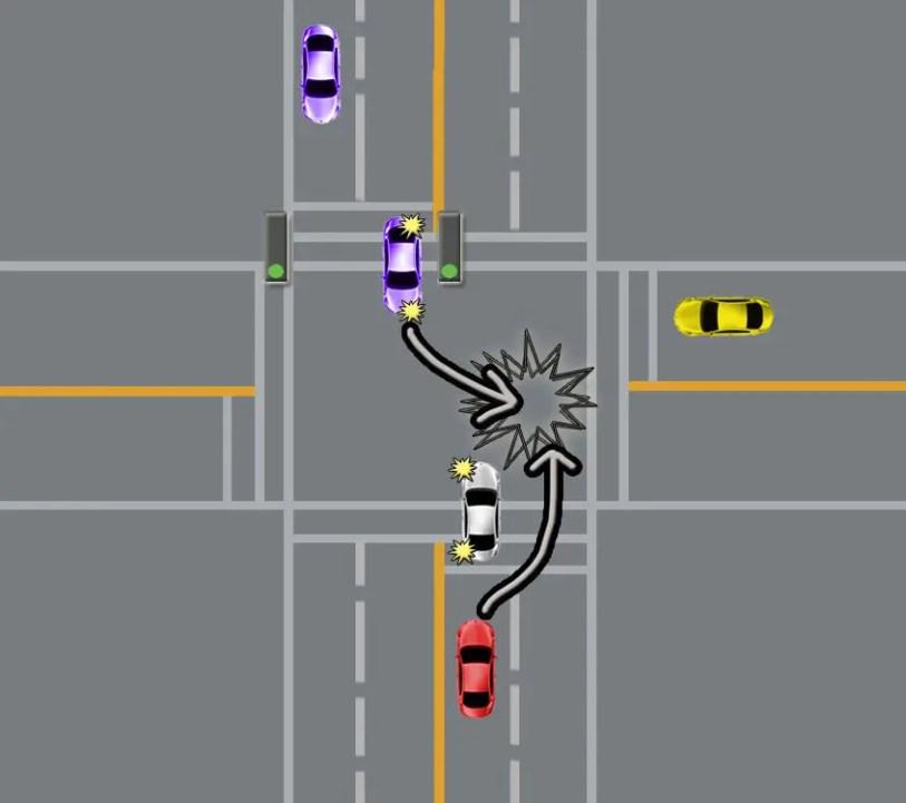 intersection lane change