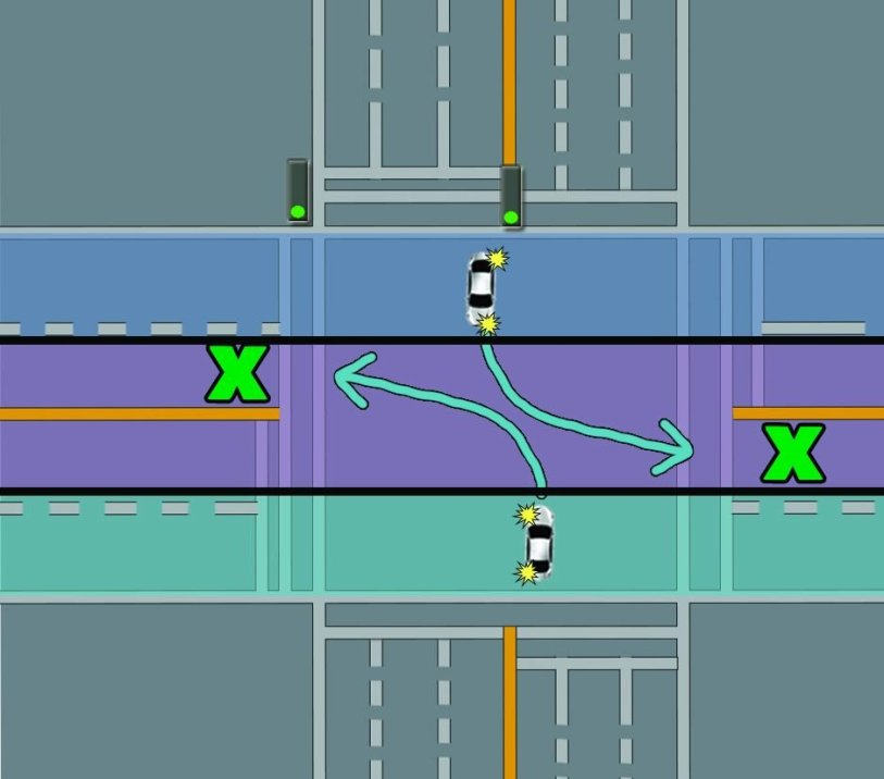 two cars turning left