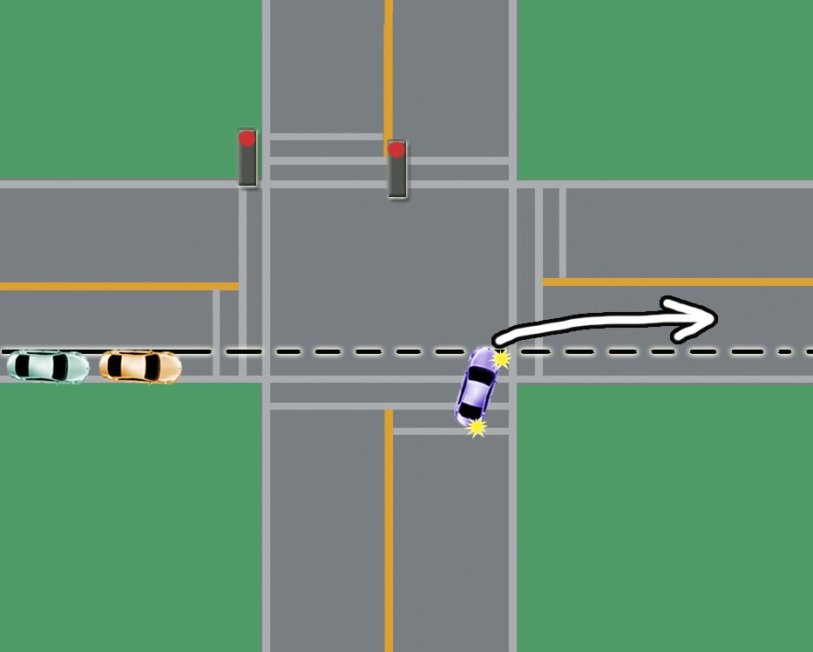 proper intersection turns right turns