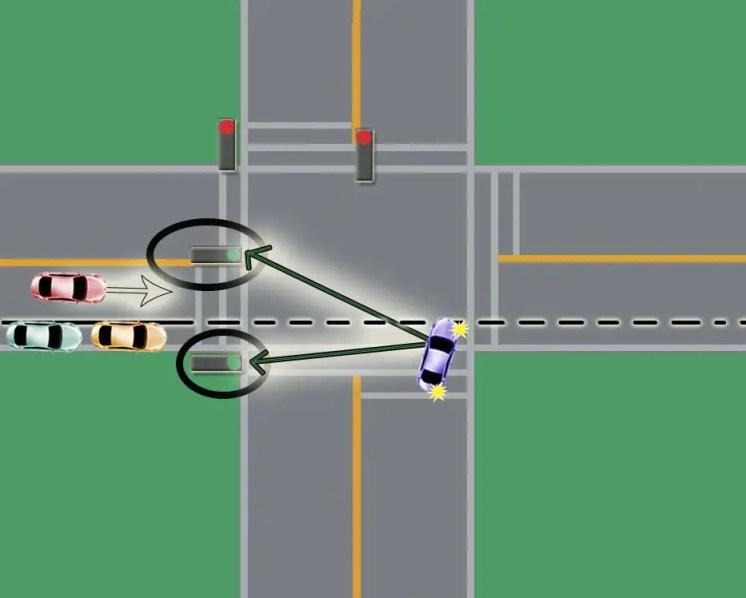 traffic light red light right turns