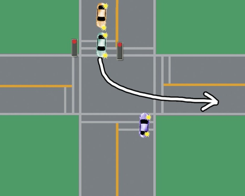 green arrow intersections