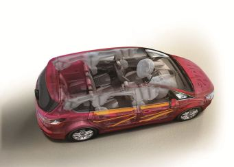 Ford S-Max Technology Safety