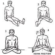 Padmasana - The Lotus Posture in Yoga (2/2)