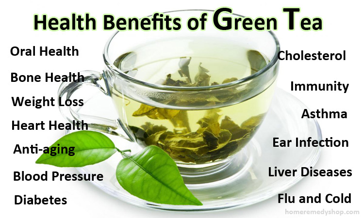 Image Result For Is It Good To Drink Green Tea Everyday