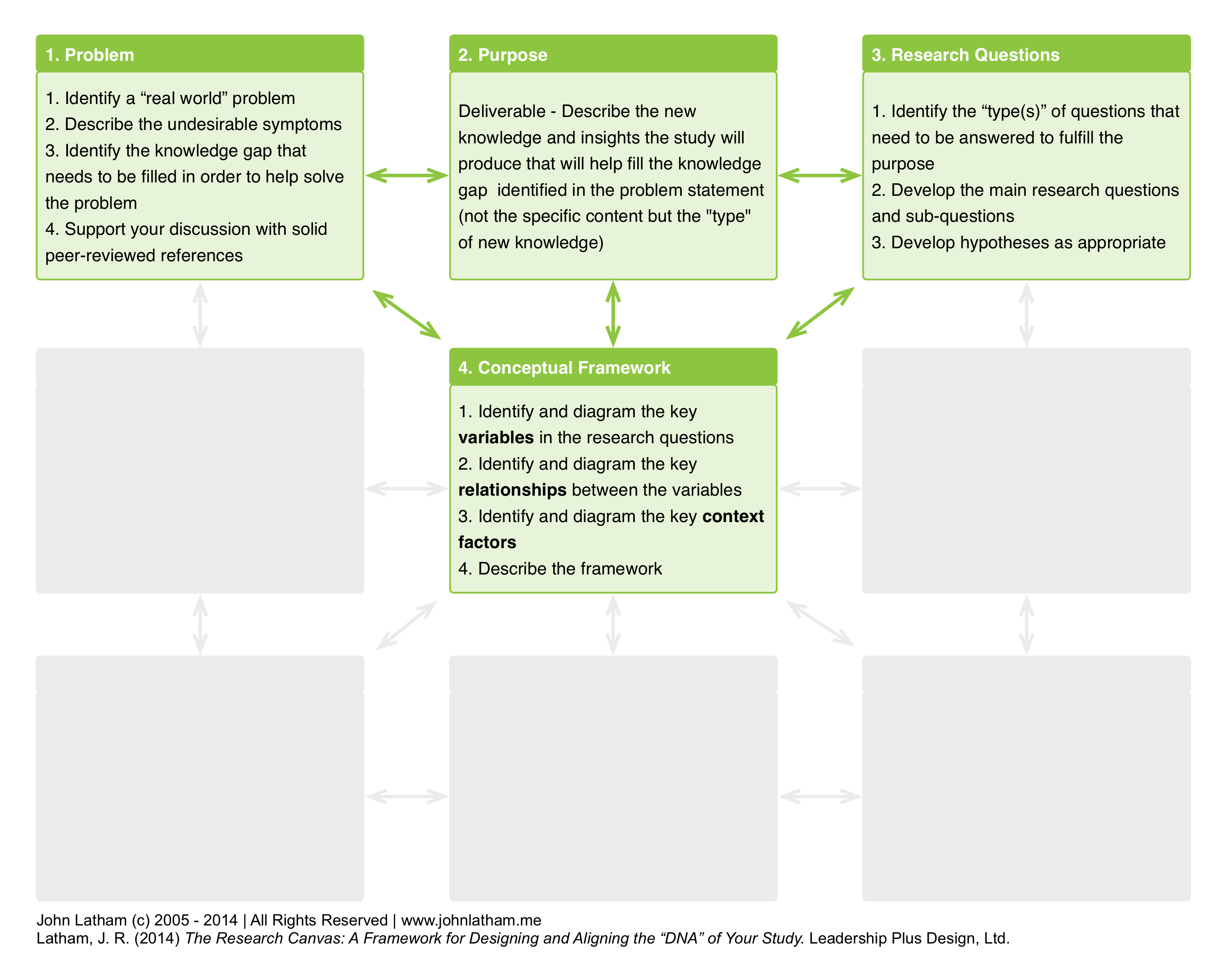research_framework_t