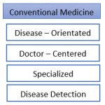 Functional and Conventional Care