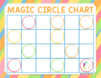 The Magic Circle Chart