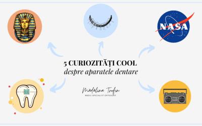 5 Curiozitati COOL despre Aparatele Dentare