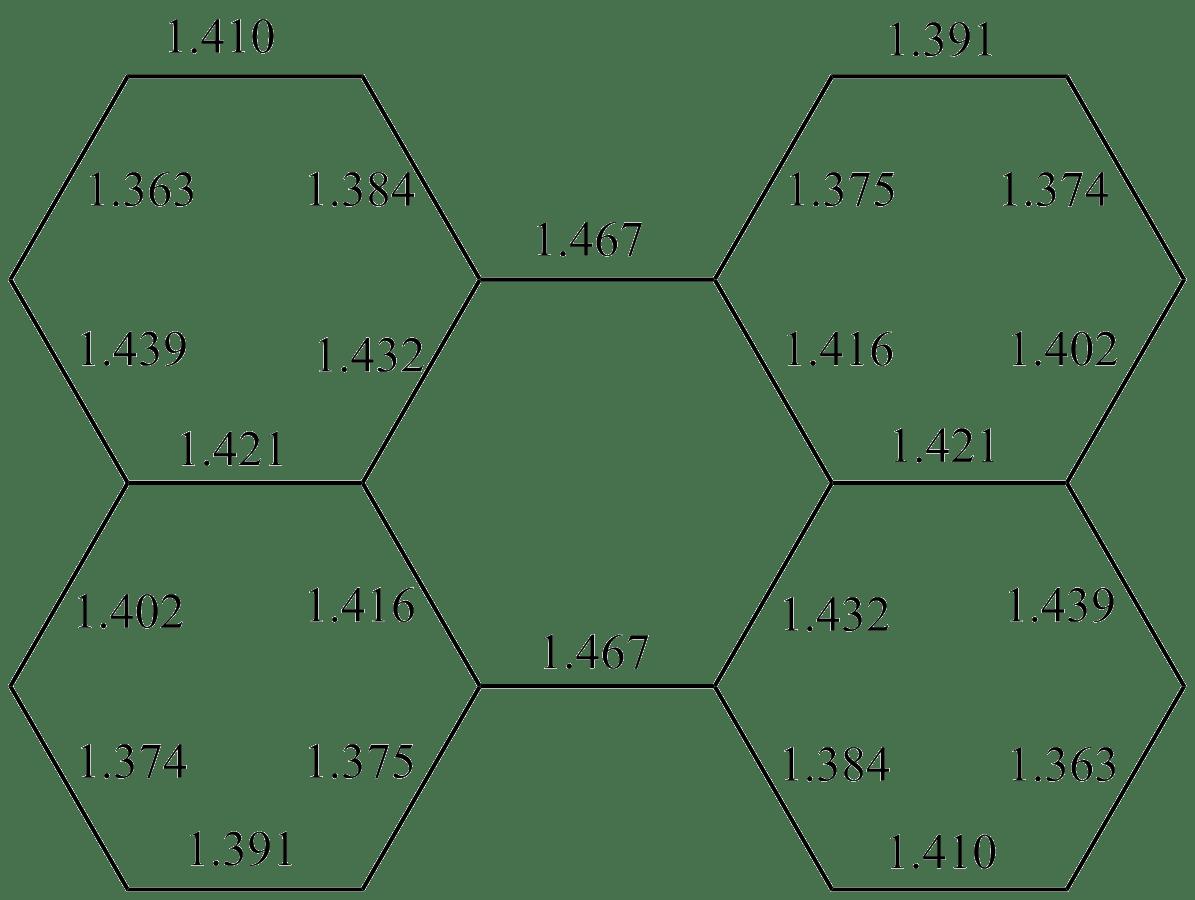 Organic Chemistry Teaching