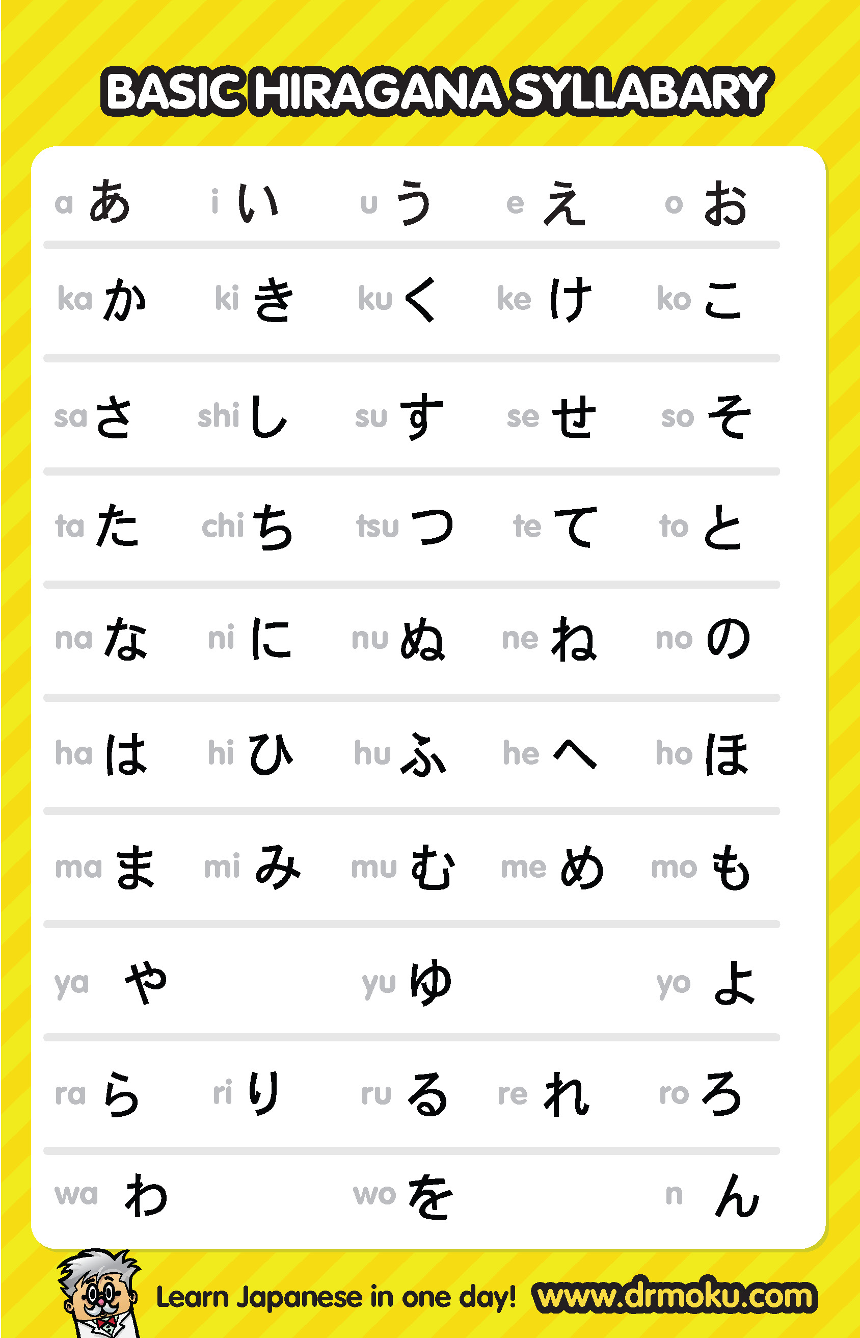 Romaji Hiragana Worksheet