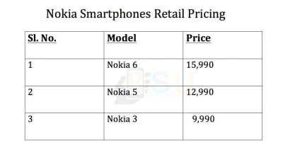 Nokia 6,5,3 pricing in India