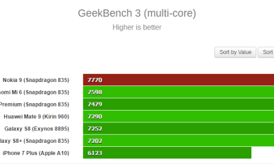 Nokia 9 Smokes Galaxy S8 & Mi6 in Geekbench 3 Benchmark Test 3