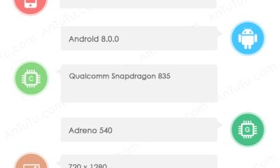 Sony G8441 Antutu
