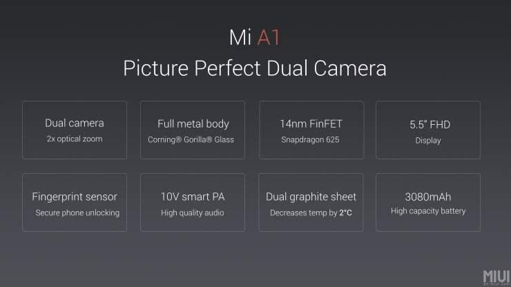 Xiaomi MiA1 Specifications