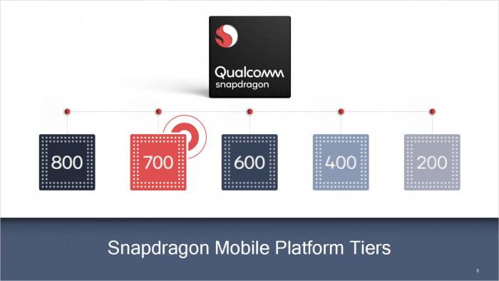 Qualcomm Snapdragon 710 vs Snapdragon 660
