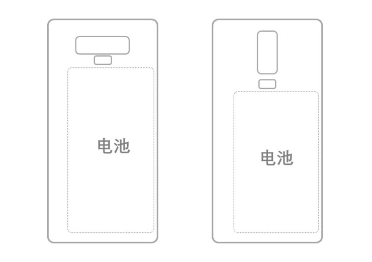 Galaxy Note 9 is coming with a horizontal dual rear camera setup