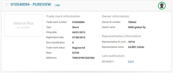 Nokia PureView trademark