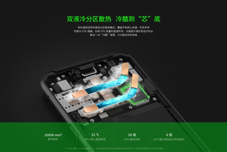 Xiaomi Black Shark Helo launched with up to 10GB RAM & Snapdragon 845 5