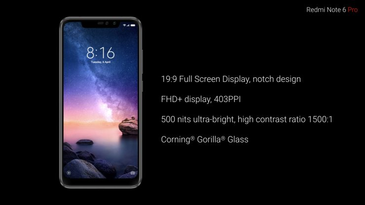 Xiaomi Redmi Note 6 Pro launched in India, but Why? 4