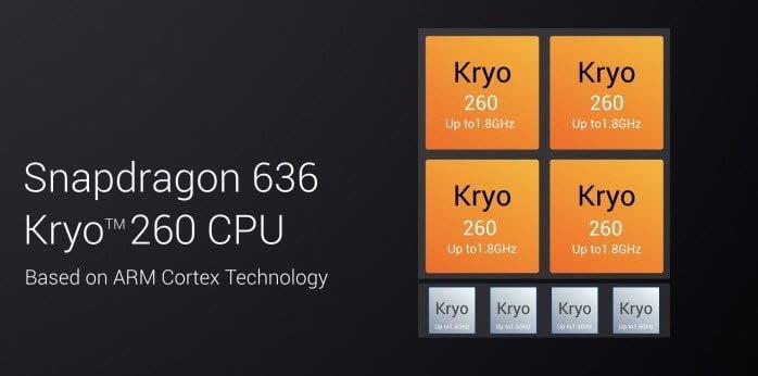 Snapdragon 636 vs Exynos 7904