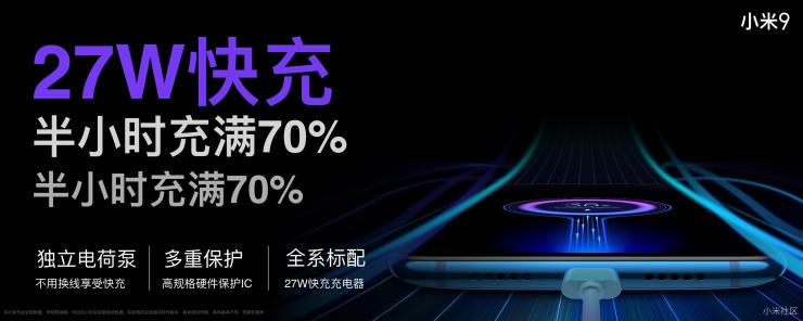 Xiaomi Mi 9 launched in China - Here's all you need to know 17