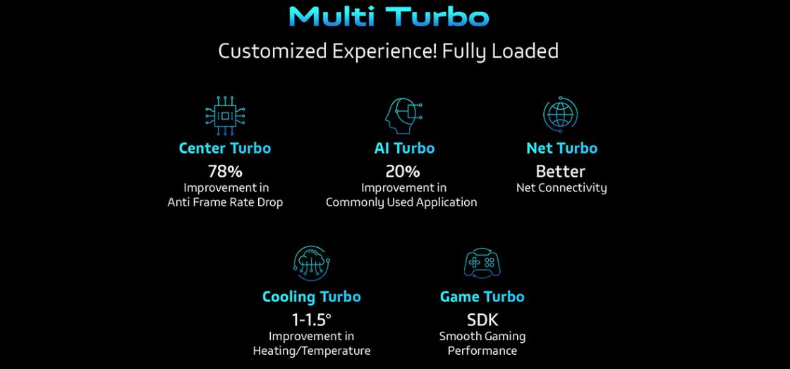 Vivo Z1 Pro Multi Turbo