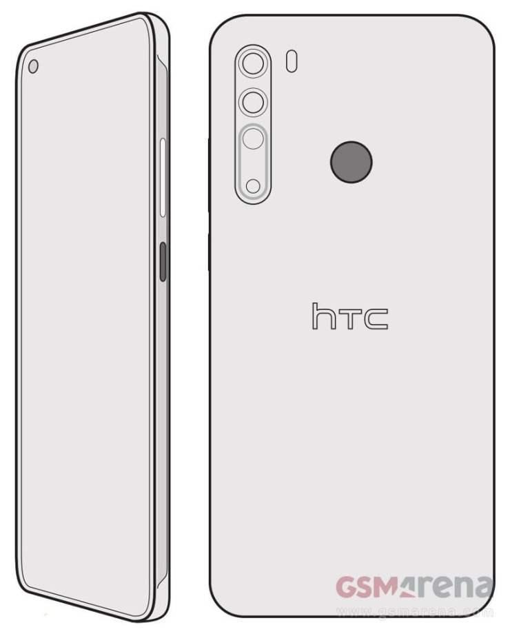 HTC Desire 20 Pro Design