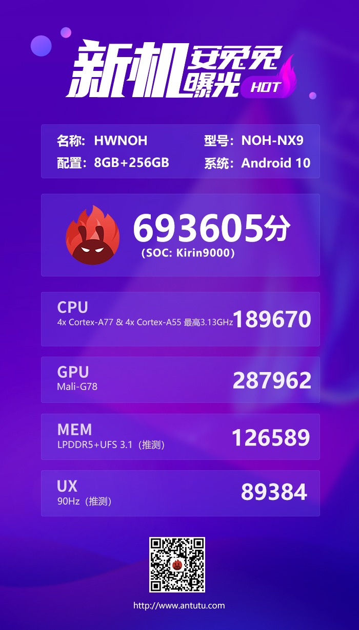 Kirin 9000 AnTuTu Score