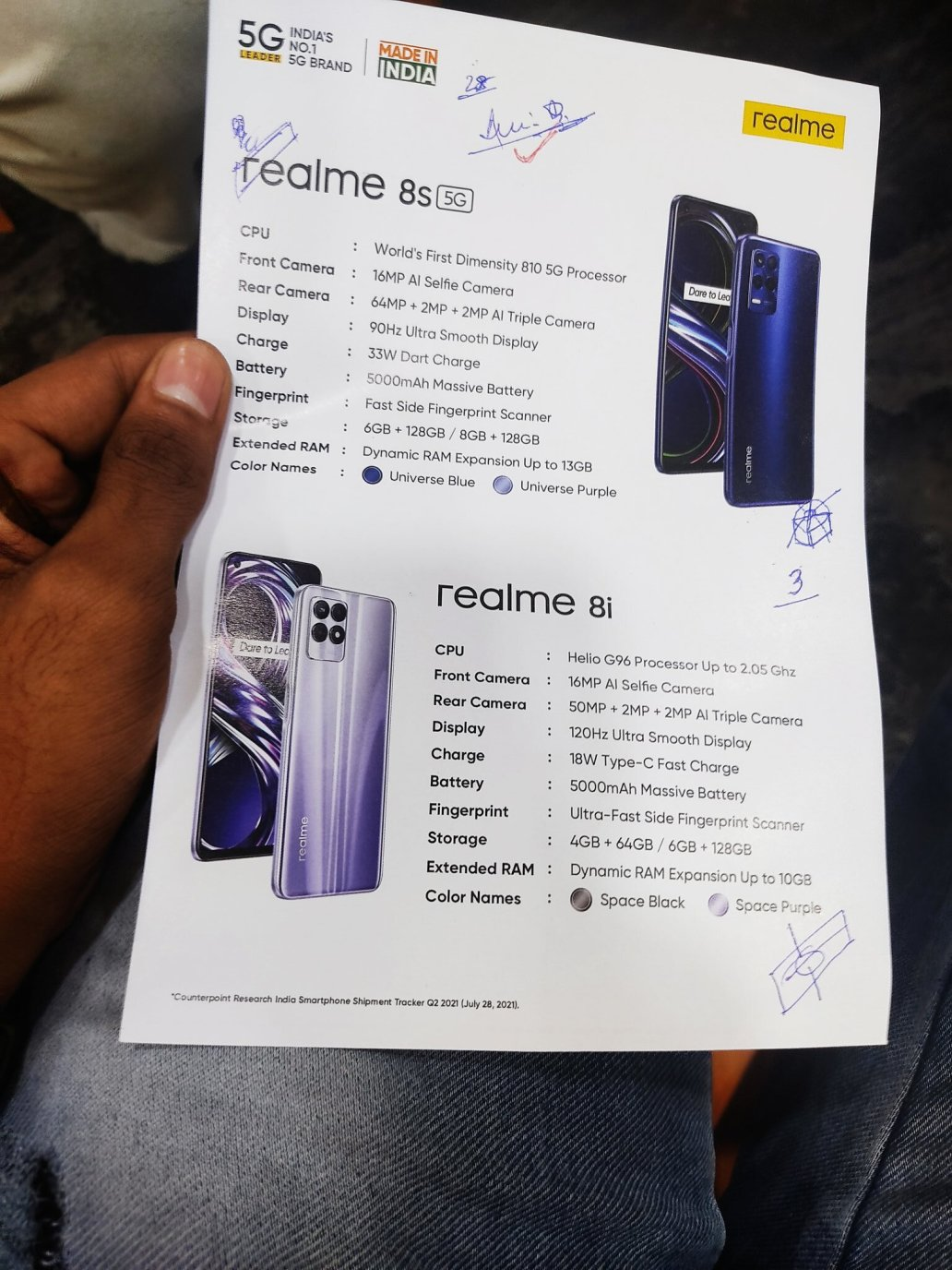 Realme 8i & Realme 8s full specs