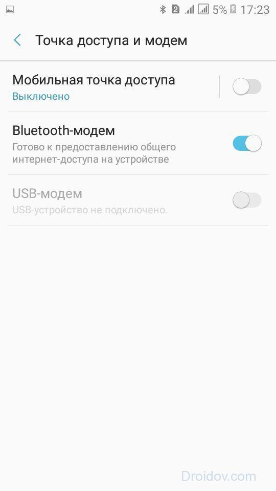 Přístupový bod a modem