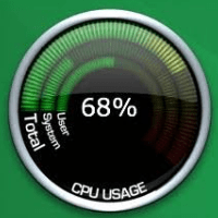 All CPU Meter for PC