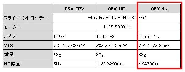 Beta85x 4Kの仕様